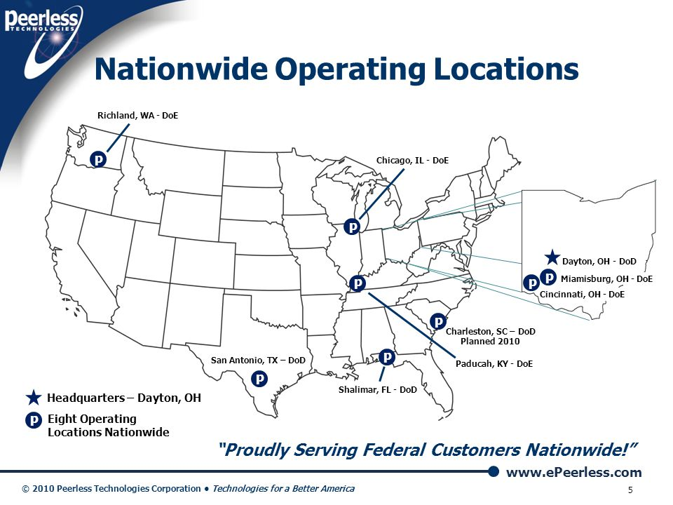www.ePeerless.com © 2010 Peerless Technologies Corporation Technologies for a Better America Nationwide Operating Locations p p p p Dayton, OH - DoD M