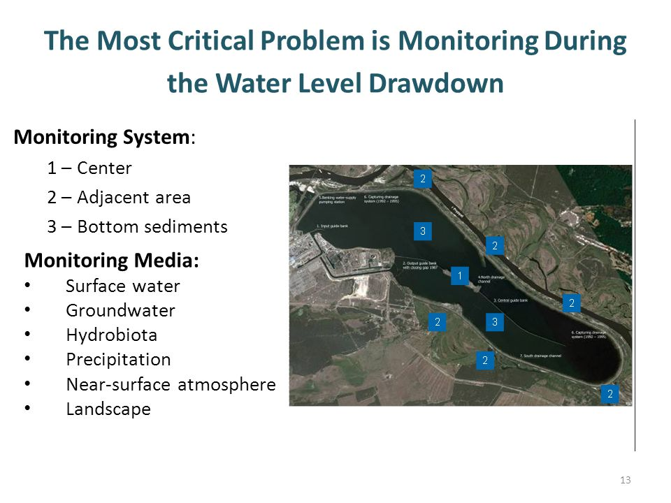 The Most Critical Problem is Monitoring During the Water Level Drawdown 13 Monitoring System: 1 – Center 2 – Adjacent area 3 – Bottom sediments Monitoring Media: Surface water Groundwater Hydrobiota Precipitation Near-surface atmosphere Landscape