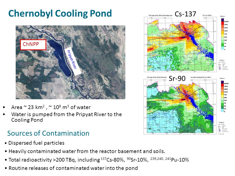 5 137 Cs Fallout in Ukraine, Belorussia, Russia ChNPP Pripyat River Area ~ 23 km 2, ~ 10 8 m 3 of water Water is pumped from the Pripyat River to the Cooling Pond Sources of Contamination Dispersed fuel particles Heavily contaminated water from the reactor basement and soils.