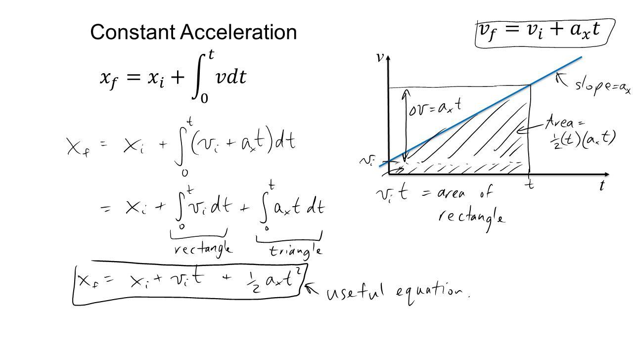 Constant Acceleration v t