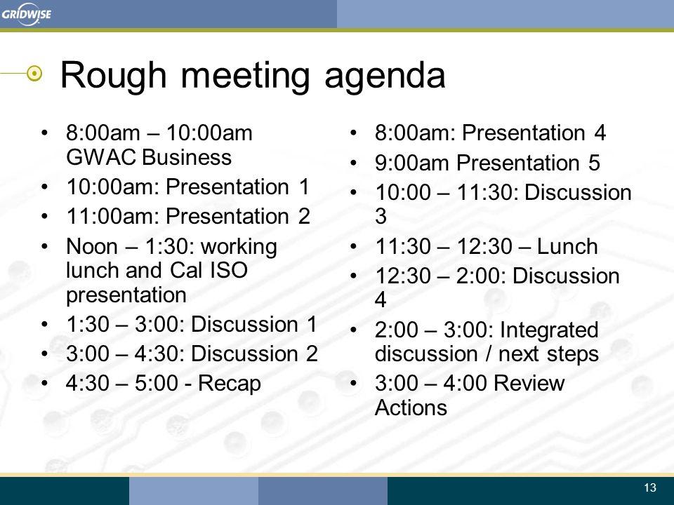 13 Rough meeting agenda 8:00am – 10:00am GWAC Business 10:00am: Presentation 1 11:00am: Presentation 2 Noon – 1:30: working lunch and Cal ISO presenta