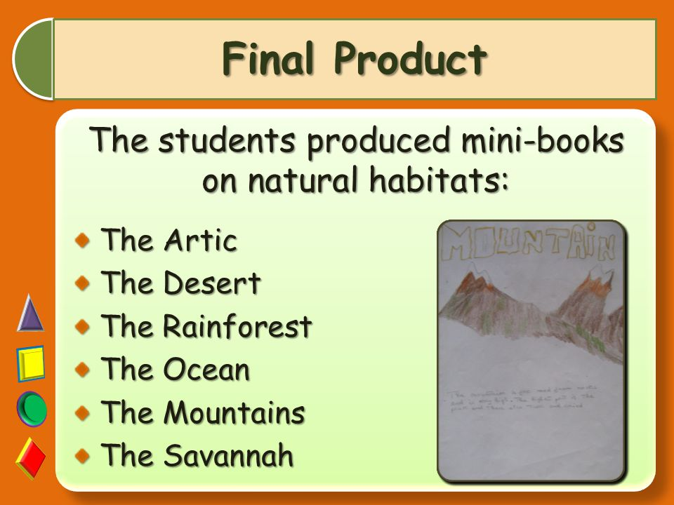 The students produced mini-books on natural habitats: The Artic The Artic The Desert The Desert The Rainforest The Rainforest The Ocean The Ocean The Mountains The Mountains The Savannah The Savannah The students produced mini-books on natural habitats: The Artic The Artic The Desert The Desert The Rainforest The Rainforest The Ocean The Ocean The Mountains The Mountains The Savannah The Savannah Final Product