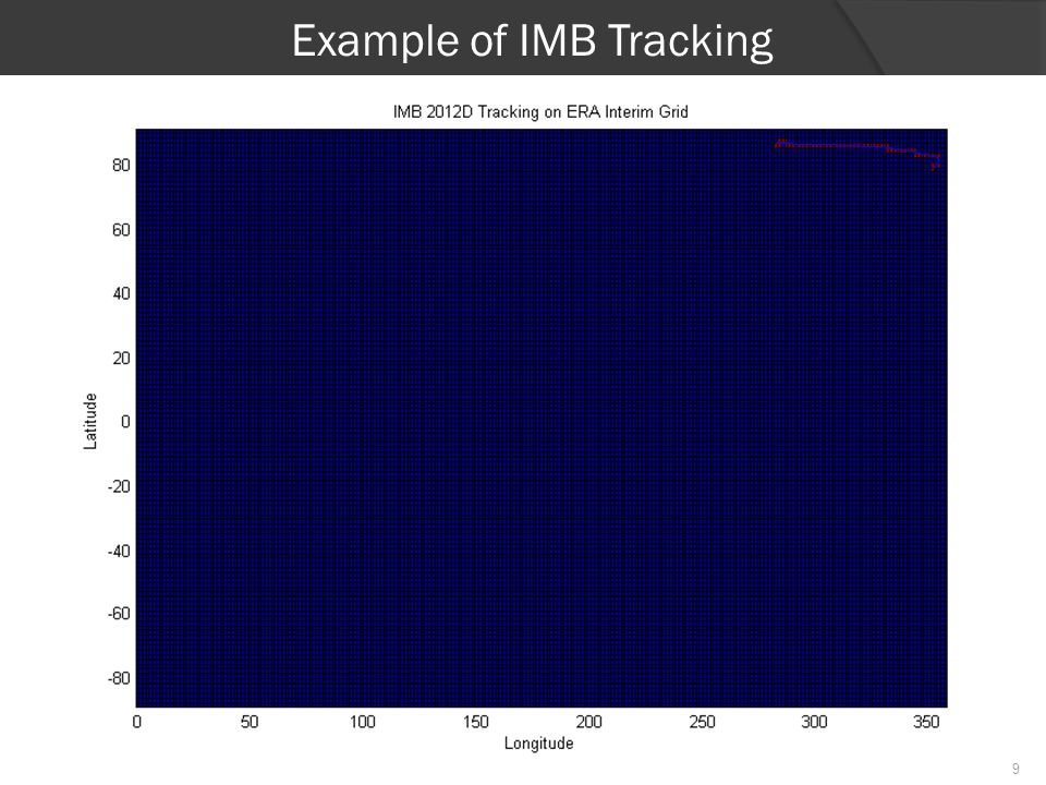 Example of IMB Tracking cont. 10