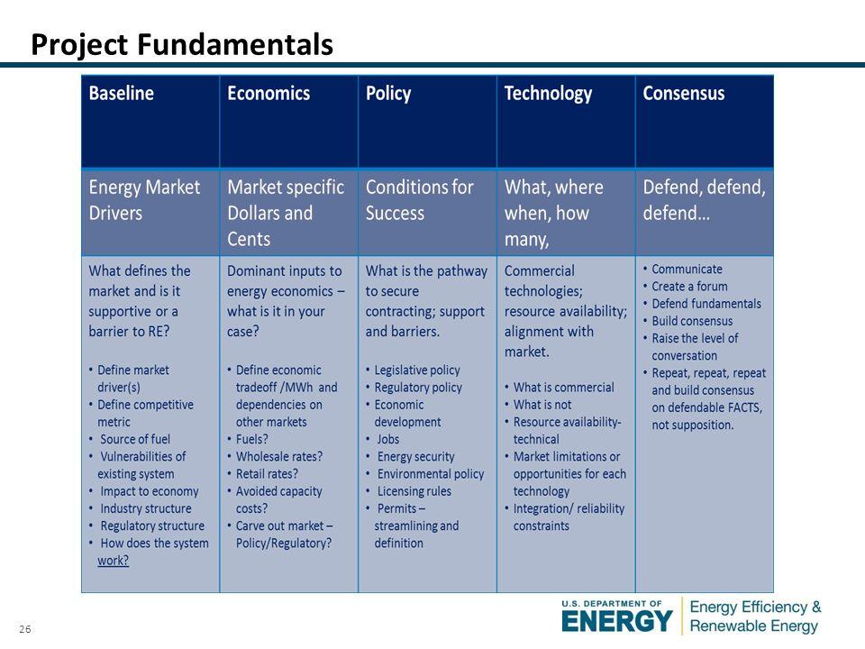 26 Project Fundamentals
