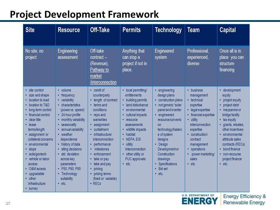 27 Project Development Framework