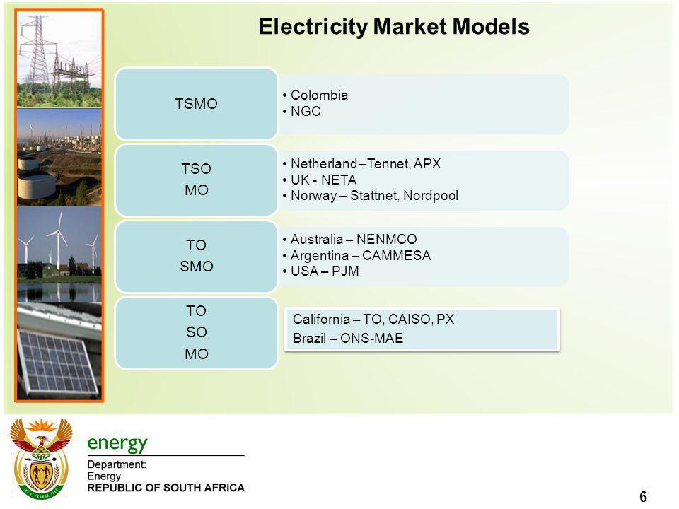 6 Electricity Market Models Colombia NGC TSMO Netherland –Tennet, APX UK - NETA Norway – Stattnet, Nordpool TSO MO Australia – NENMCO Argentina – CAMMESA USA – PJM TO SMO TO SO MO California – TO, CAISO, PX Brazil – ONS-MAE California – TO, CAISO, PX Brazil – ONS-MAE