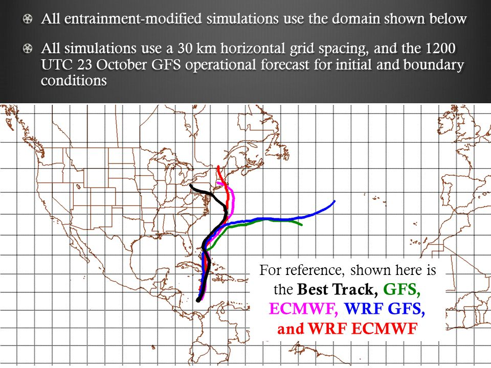 All entrainment-modified simulations use the domain shown below All simulations use a 30 km horizontal grid spacing, and the 1200 UTC 23 October GFS operational forecast for initial and boundary conditions For reference, shown here is the Best Track, GFS, ECMWF, WRF GFS, and WRF ECMWF