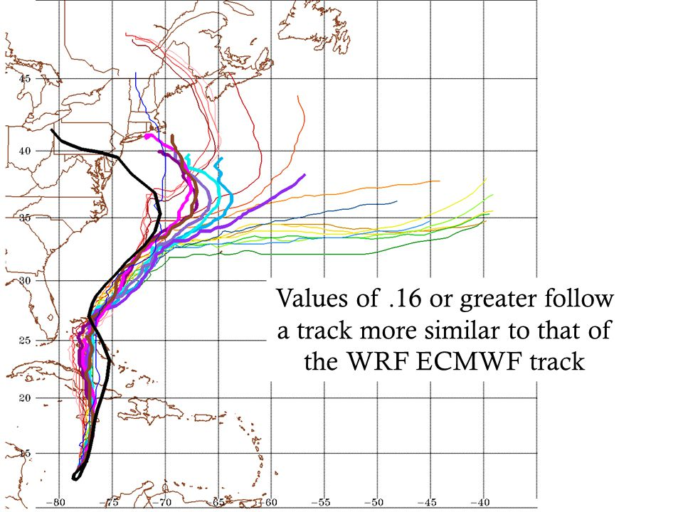 Values of.16 or greater follow a track more similar to that of the WRF ECMWF track