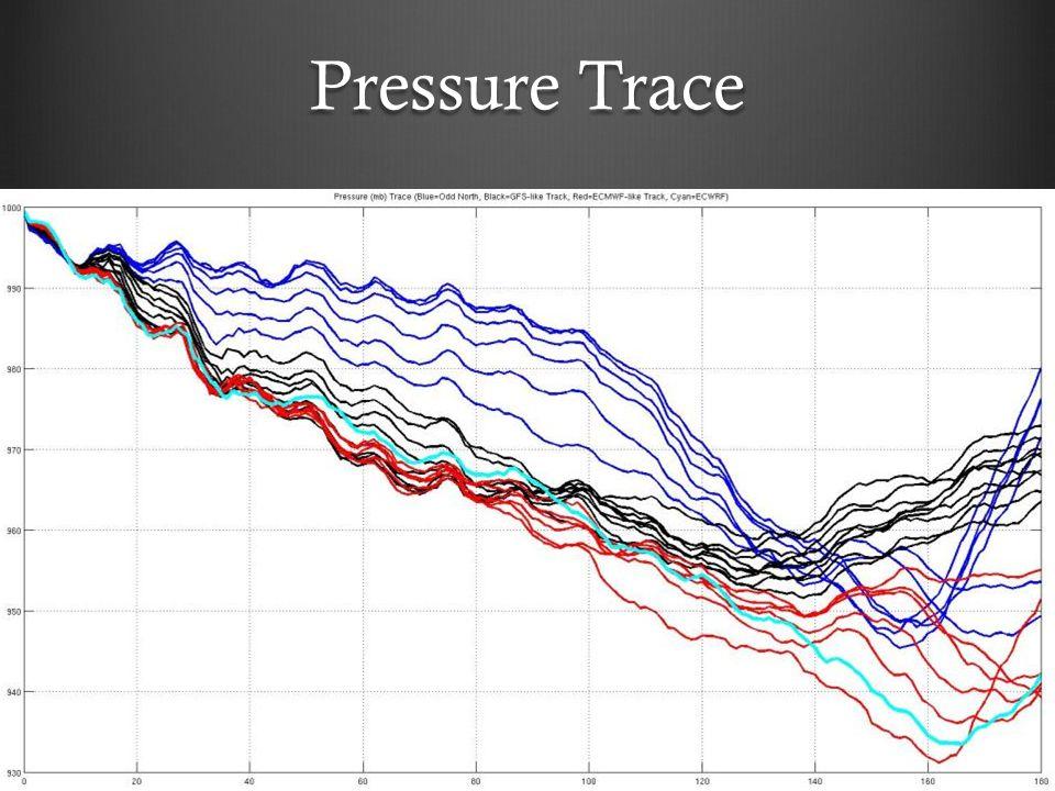 Pressure Trace