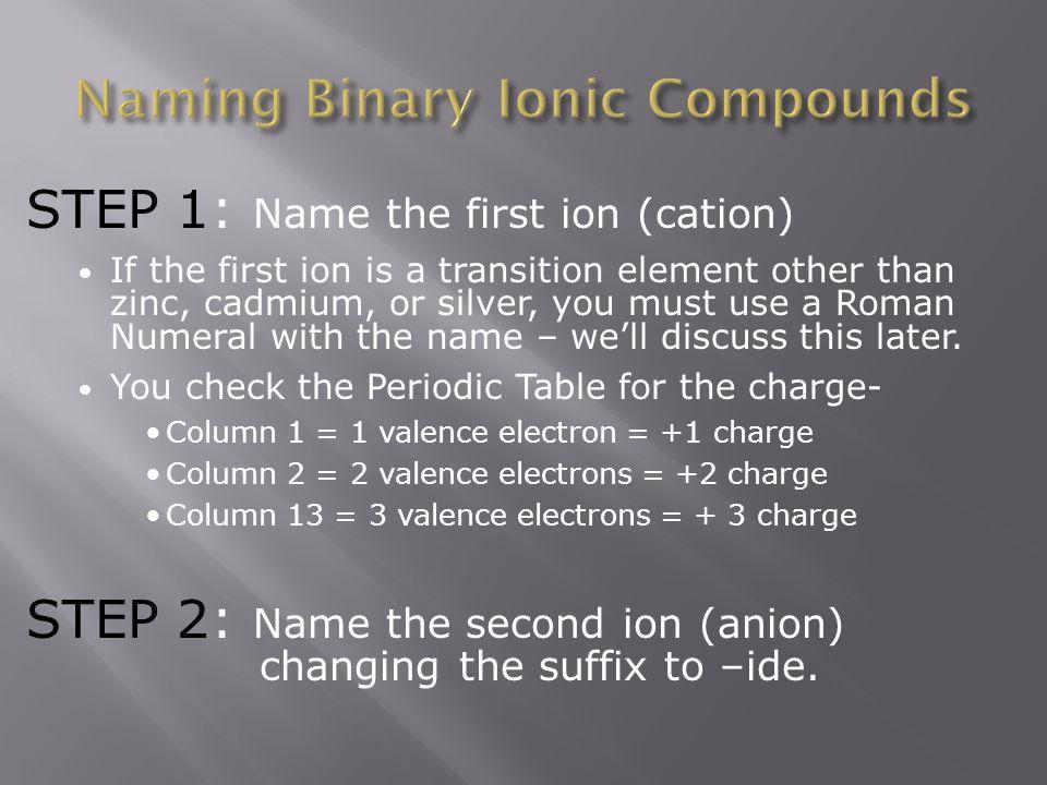 How do you write formulas for Ternary Ionic Compounds.