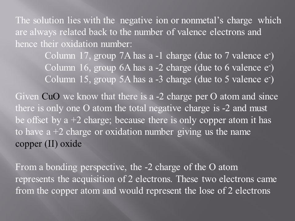 How do you name Ternary Ionic Compounds.EASY. PIECE OF CAKE.
