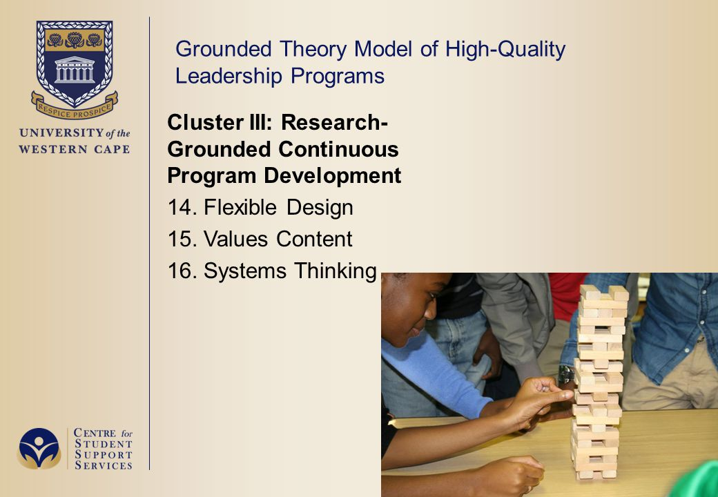 Grounded Theory Model of High-Quality Leadership Programs Cluster III: Research- Grounded Continuous Program Development 14.