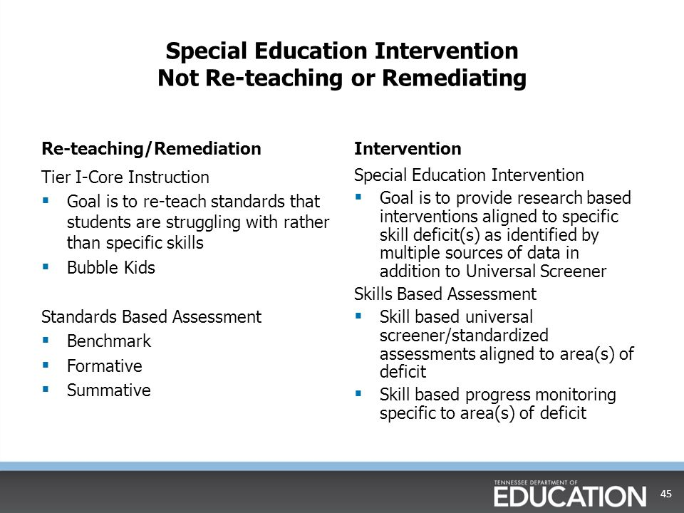 Special Education Intervention Not Re-teaching or Remediating Re-teaching/Remediation Tier I-Core Instruction  Goal is to re-teach standards that students are struggling with rather than specific skills  Bubble Kids Standards Based Assessment  Benchmark  Formative  Summative Intervention Special Education Intervention  Goal is to provide research based interventions aligned to specific skill deficit(s) as identified by multiple sources of data in addition to Universal Screener Skills Based Assessment  Skill based universal screener/standardized assessments aligned to area(s) of deficit  Skill based progress monitoring specific to area(s) of deficit 45