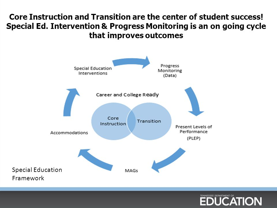 Core Instruction and Transition are the center of student success.