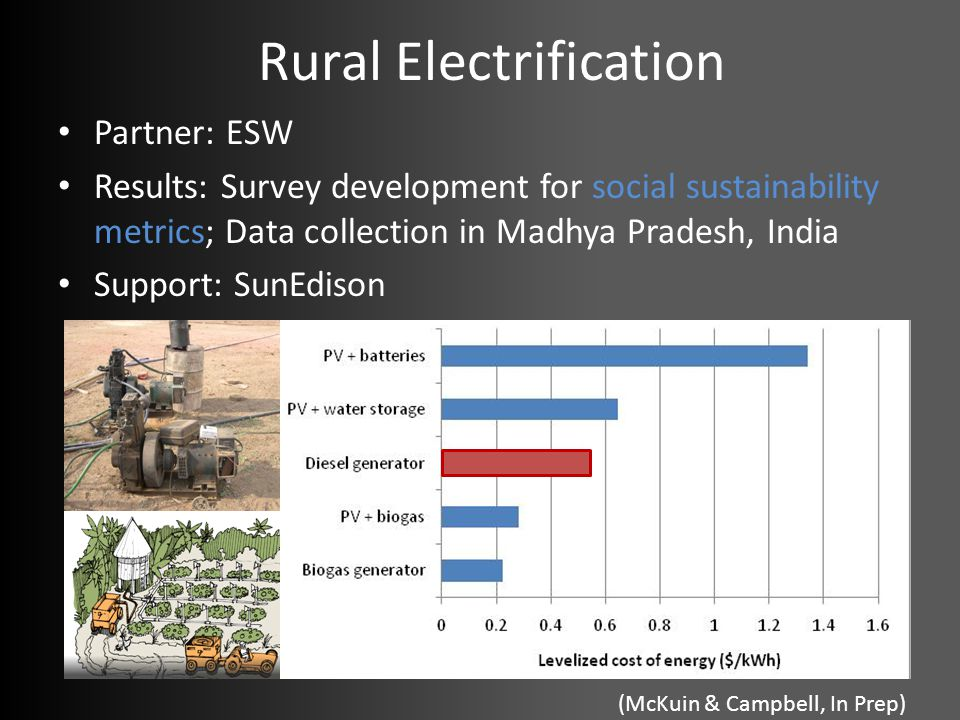 Rural Electrification Partner: ESW Results: Survey development for social sustainability metrics; Data collection in Madhya Pradesh, India Support: SunEdison (McKuin & Campbell, In Prep)