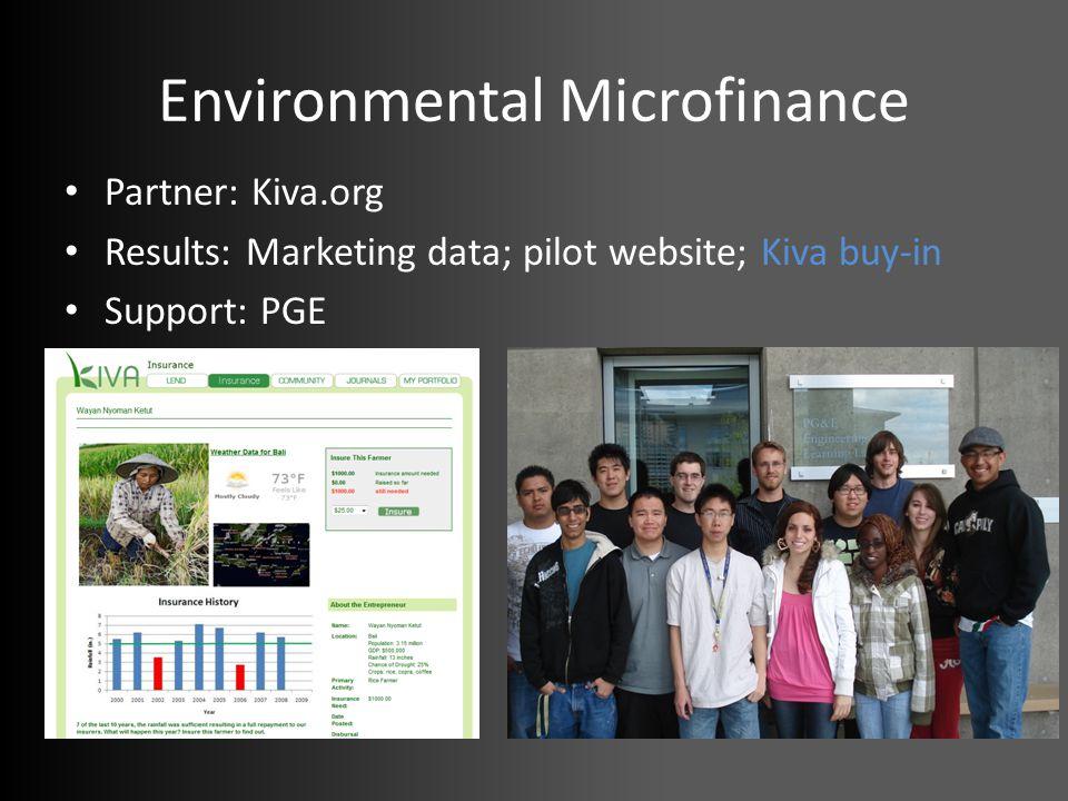 Environmental Microfinance Partner: Kiva.org Results: Marketing data; pilot website; Kiva buy-in Support: PGE