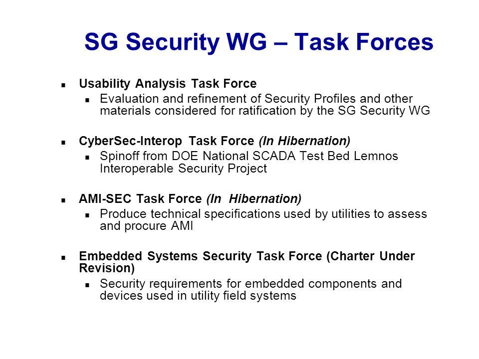 Will Arensman warensman@swri.com Tam Do tdo@swri.com Galen Rasche grasche@epri.com Standardized Security Objects for AMI October 23, 2012