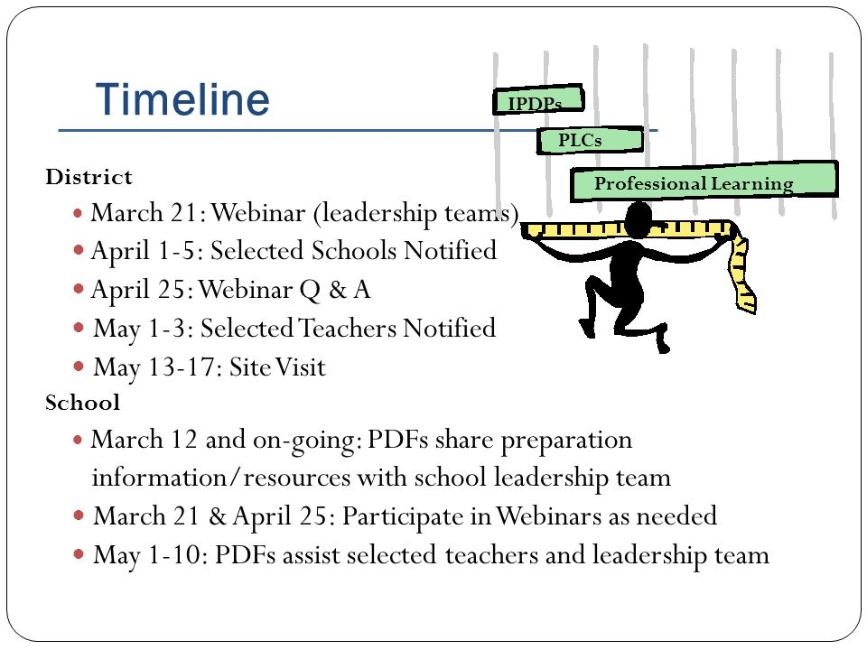 Timeline District March 21: Webinar (leadership teams) April 1-5: Selected Schools Notified April 25: Webinar Q & A May 1-3: Selected Teachers Notifie