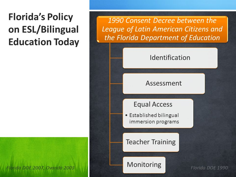 Florida's Policy on ESL/Bilingual Education Today 1990 Consent Decree between the League of Latin American Citizens and the Florida Department of Education IdentificationAssessment Equal Access Established bilingual immersion programs Teacher Training Monitoring Florida DOE 1990Florida DOE 2007, Ovando 2003