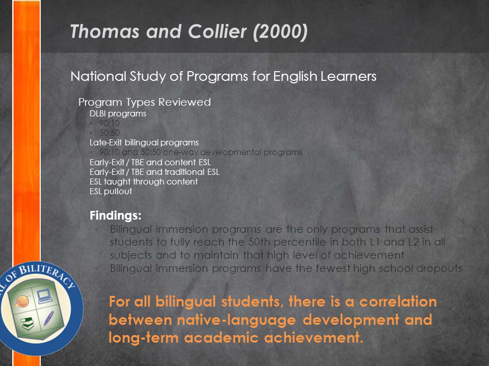 Thomas and Collier (2000) National Study of Programs for English Learners Program Types Reviewed DLBI programs ◦ 90:10 ◦ 50:50 Late-Exit bilingual programs ◦ 90:10 and 50:50 one-way developmental programs Early-Exit / TBE and content ESL Early-Exit / TBE and traditional ESL ESL taught through content ESL pullout Findings: ◦ Bilingual immersion programs are the only programs that assist students to fully reach the 50th percentile in both L1 and L2 in all subjects and to maintain that high level of achievement ◦ Bilingual immersion programs have the fewest high school dropouts For all bilingual students, there is a correlation between native-language development and long-term academic achievement.