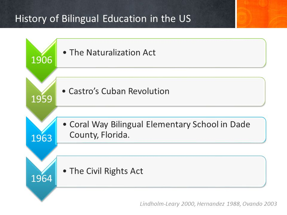 History of Bilingual Education in the US 1906 The Naturalization Act 1959 Castro's Cuban Revolution 1963 Coral Way Bilingual Elementary School in Dade County, Florida.