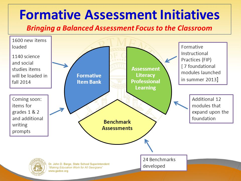 Formative Assessment Initiatives Bringing a Balanced Assessment Focus to the Classroom Assessment Literacy Professional Learning Benchmark Assessments Formative Item Bank 1600 new items loaded 1140 science and social studies items will be loaded in fall 2014 Formative Instructional Practices (FIP) [ 7 foundational modules launched in summer 2013 ] 24 Benchmarks developed Additional 12 modules that expand upon the foundation Coming soon: items for grades 1 & 2 and additional writing prompts