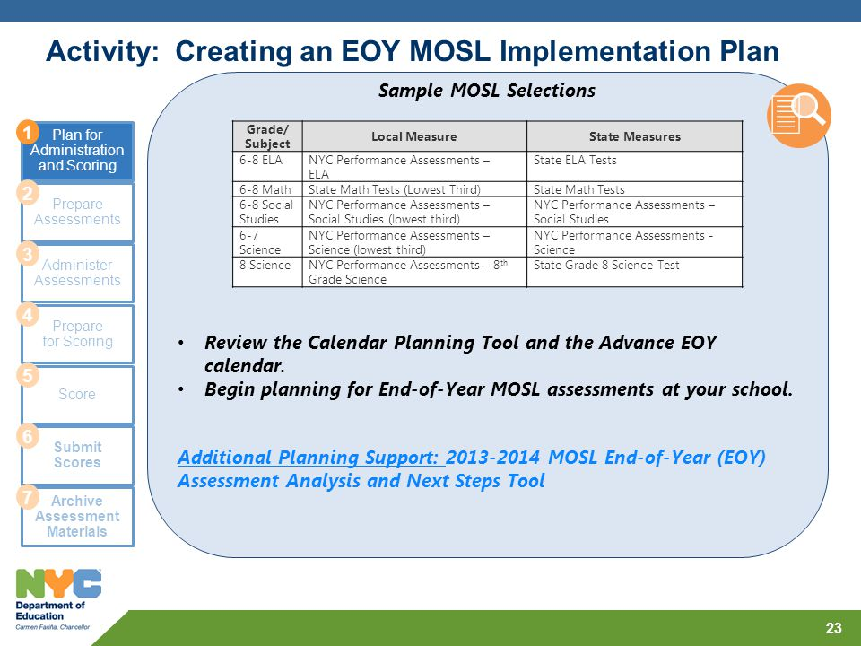 Activity: Creating an EOY MOSL Implementation Plan 23 Plan for Administration and Scoring Prepare Assessments Administer Assessments Prepare for Scori