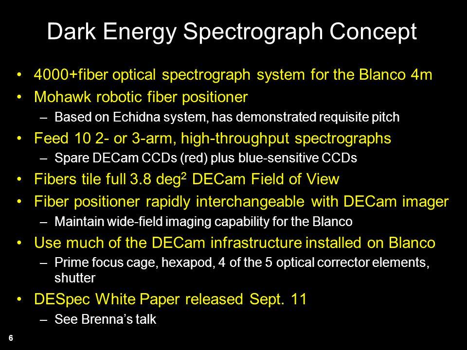 6 Dark Energy Spectrograph Concept 4000+fiber optical spectrograph system for the Blanco 4m Mohawk robotic fiber positioner –Based on Echidna system,