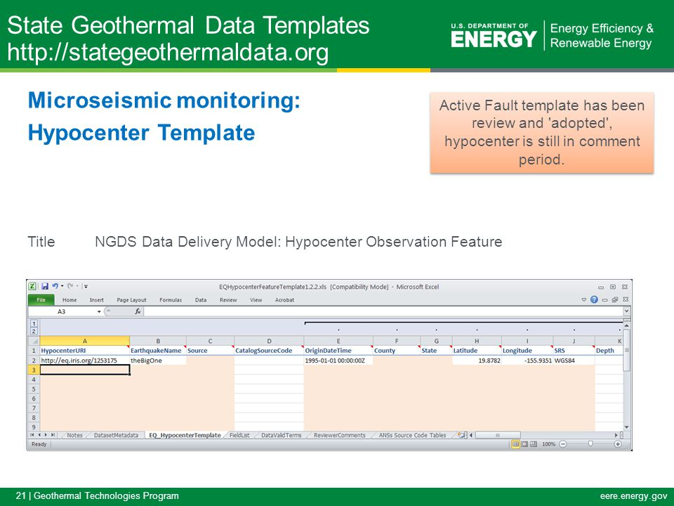 21 | Geothermal Technologies Programeere.energy.gov State Geothermal Data Templates http://stategeothermaldata.org Microseismic monitoring: Hypocenter Template TitleNGDS Data Delivery Model: Hypocenter Observation Feature Active Fault template has been review and adopted , hypocenter is still in comment period.
