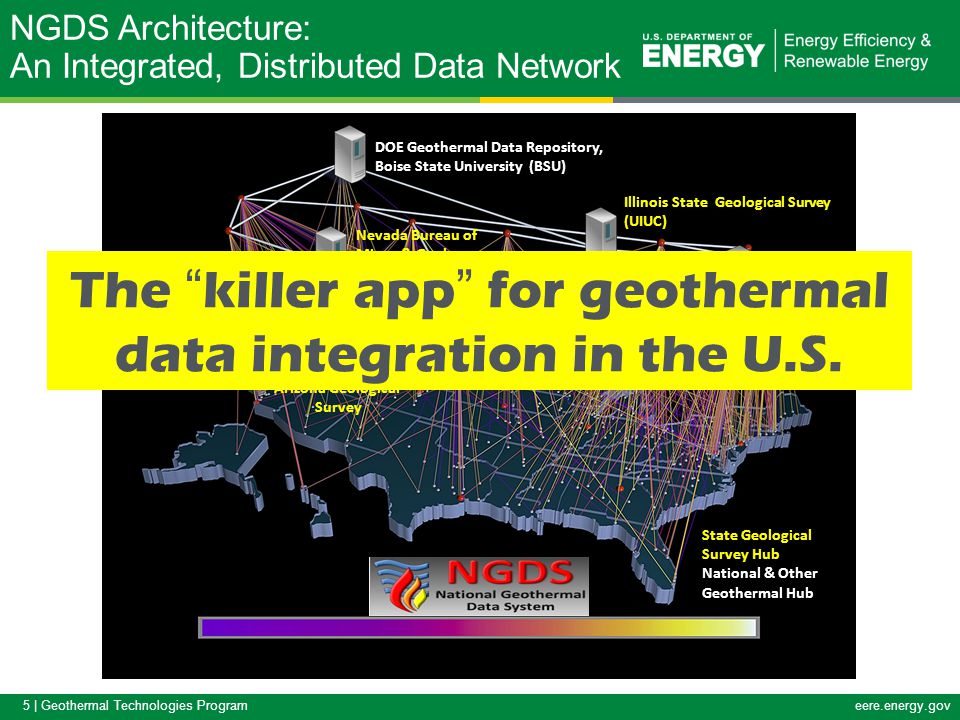 26   Geothermal Technologies Programeere.energy.gov What Makes an NGDS Node ? (capabilities)