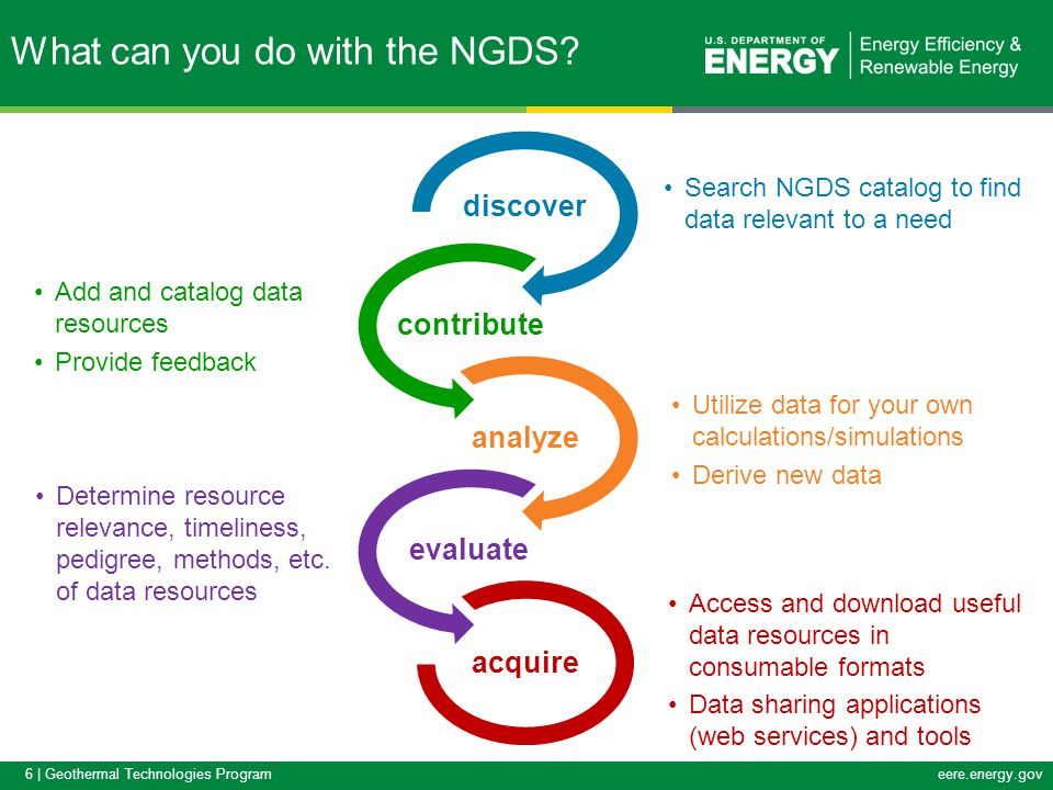 6 | Geothermal Technologies Programeere.energy.gov What can you do with the NGDS.