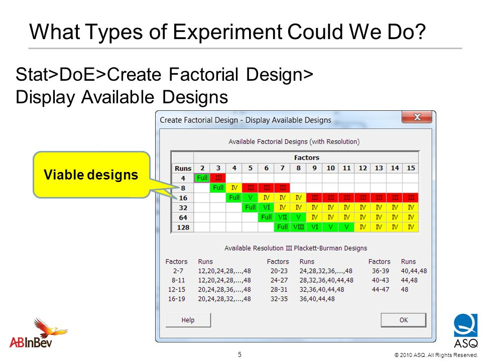 © 2010 ASQ. All Rights Reserved. 5 What Types of Experiment Could We Do.