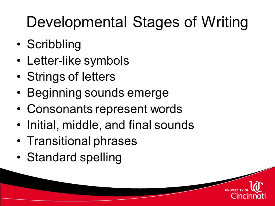 Importance of Writing Daily It's functional and authentic Deepens understanding of language –Encoding vs. decoding It's engaging and fun Assessment –