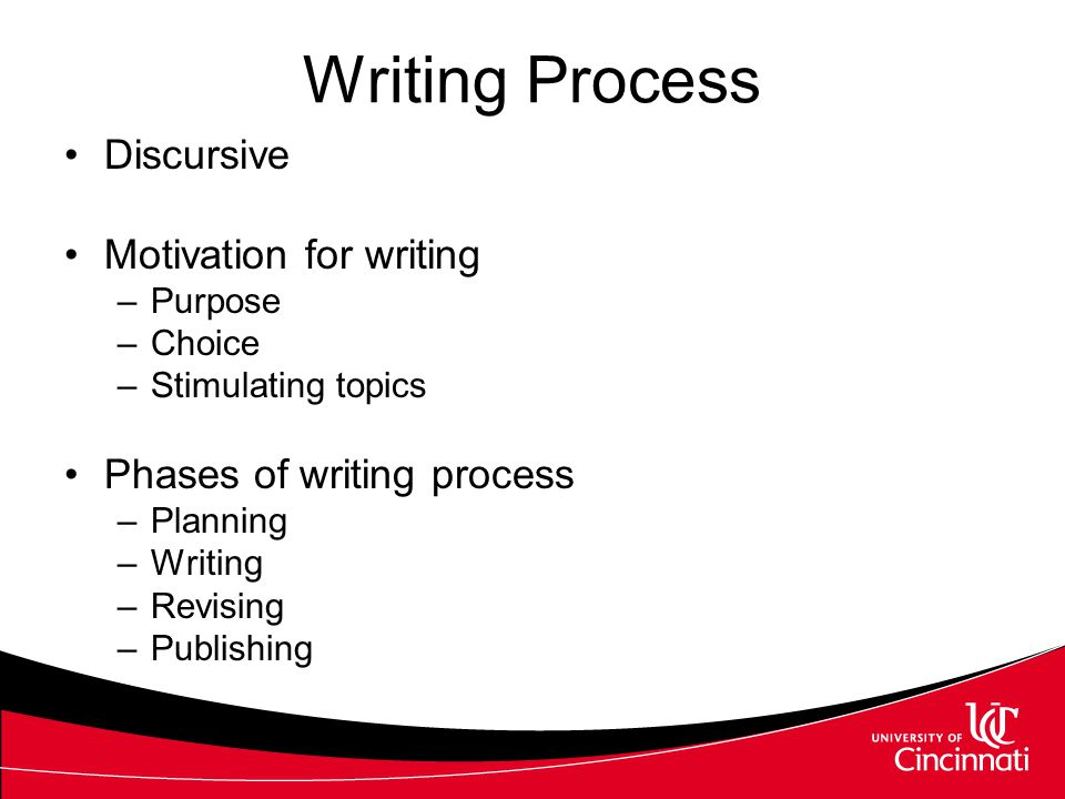 Specific Strategies Natural writing embedded across the day Language Experience Approach Shared writing Guided writing Each activity includes the step