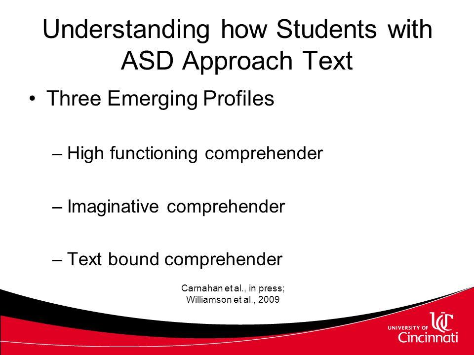 An Example: ASDs