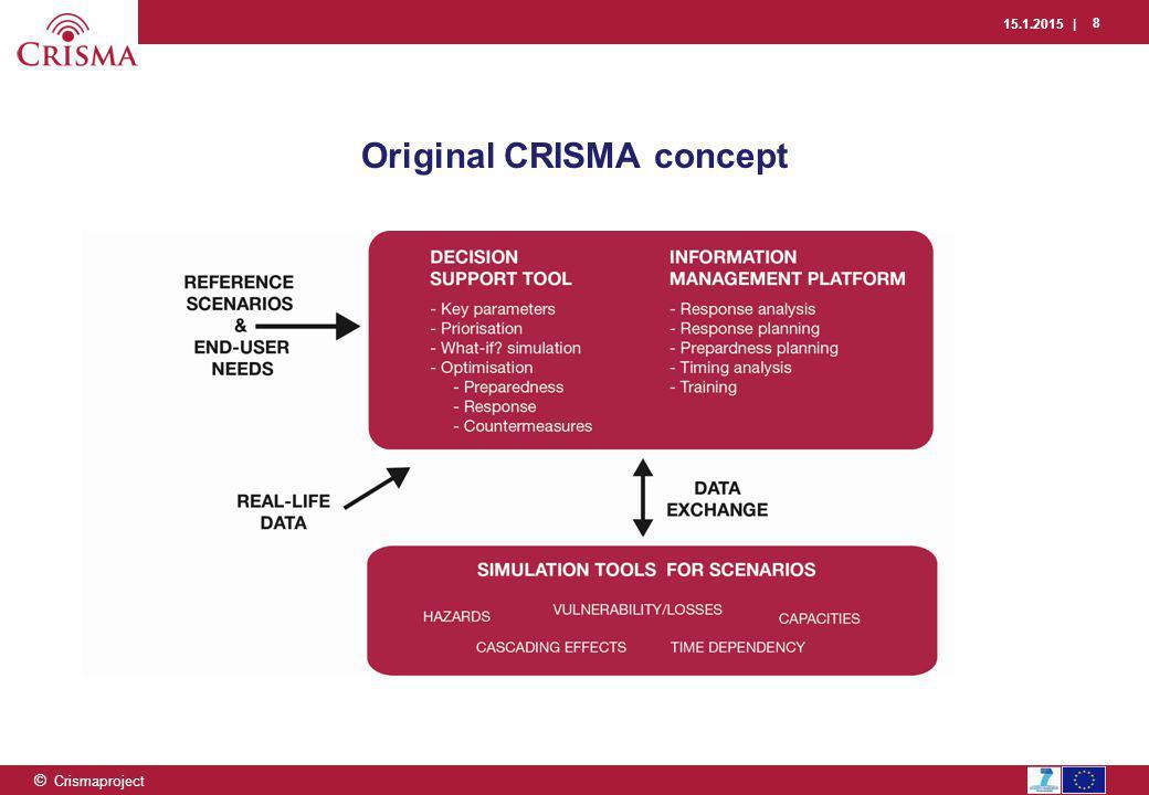 15.1.2015 | 8 © Crismaproject Original CRISMA concept