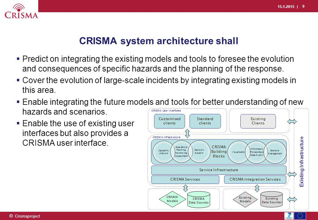 15.1.2015 | 9 © Crismaproject CRISMA system architecture shall  Predict on integrating the existing models and tools to foresee the evolution and consequences of specific hazards and the planning of the response.