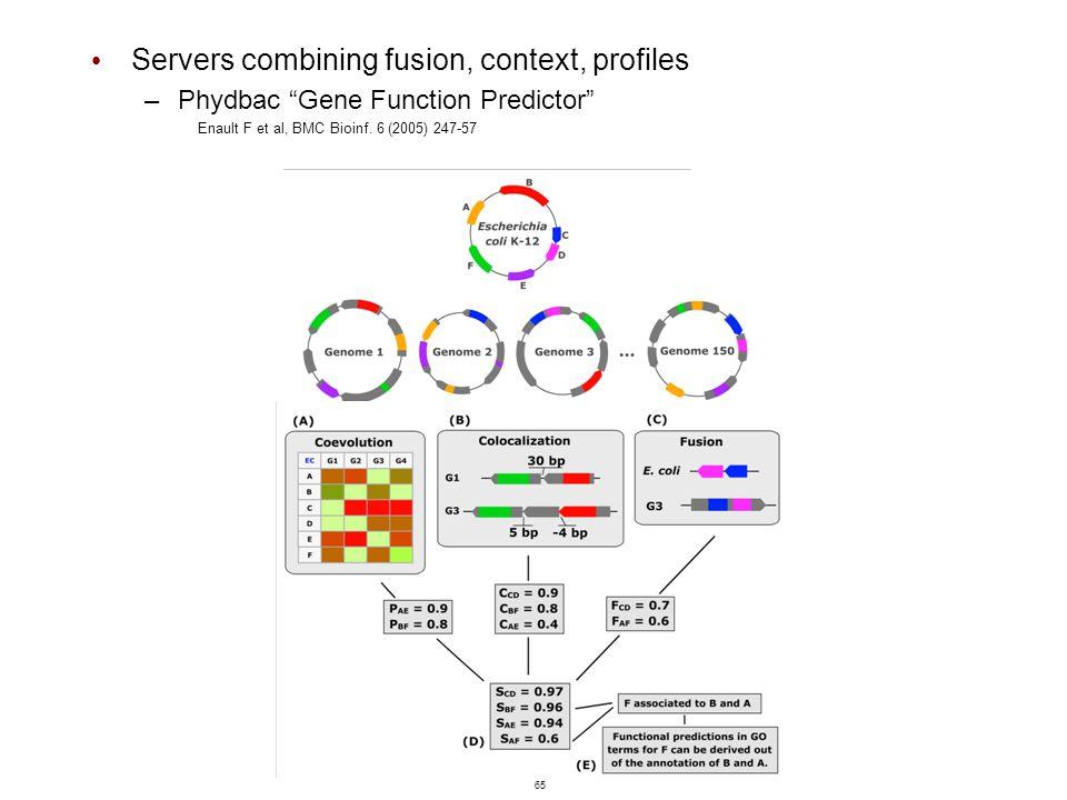 65 Servers combining fusion, context, profiles –Phydbac Gene Function Predictor Enault F et al, BMC Bioinf.