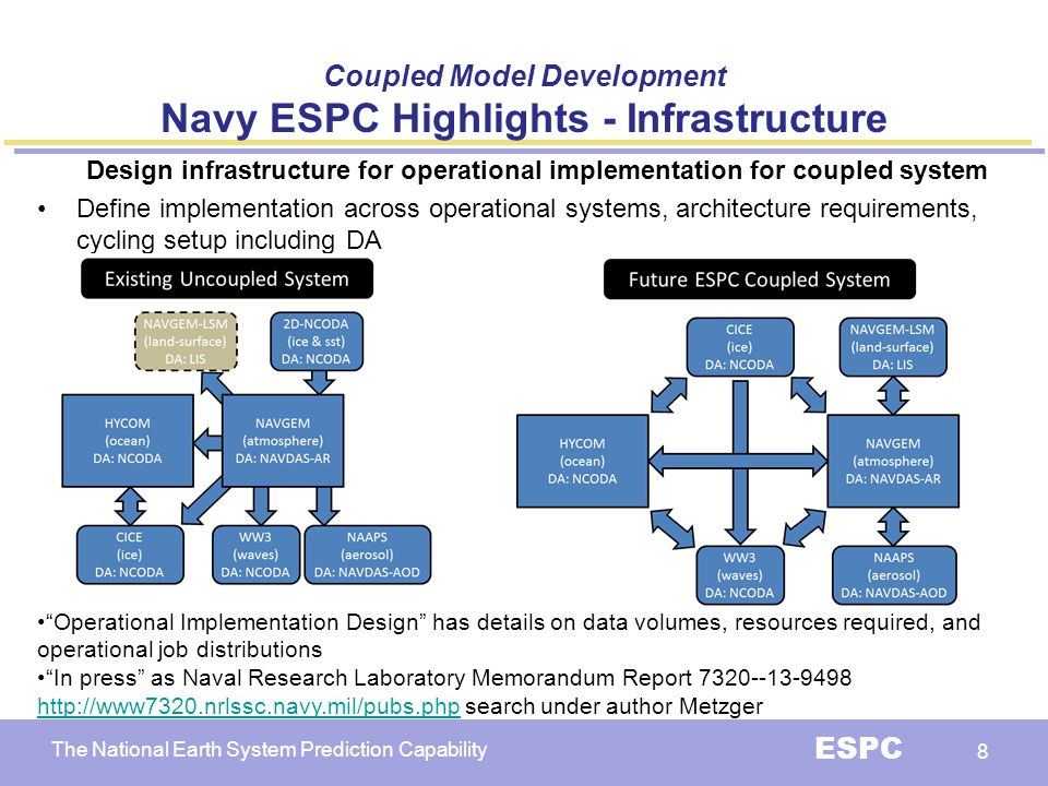 The National Earth System Prediction Capability ESPC 8 Design infrastructure for operational implementation for coupled system Define implementation a