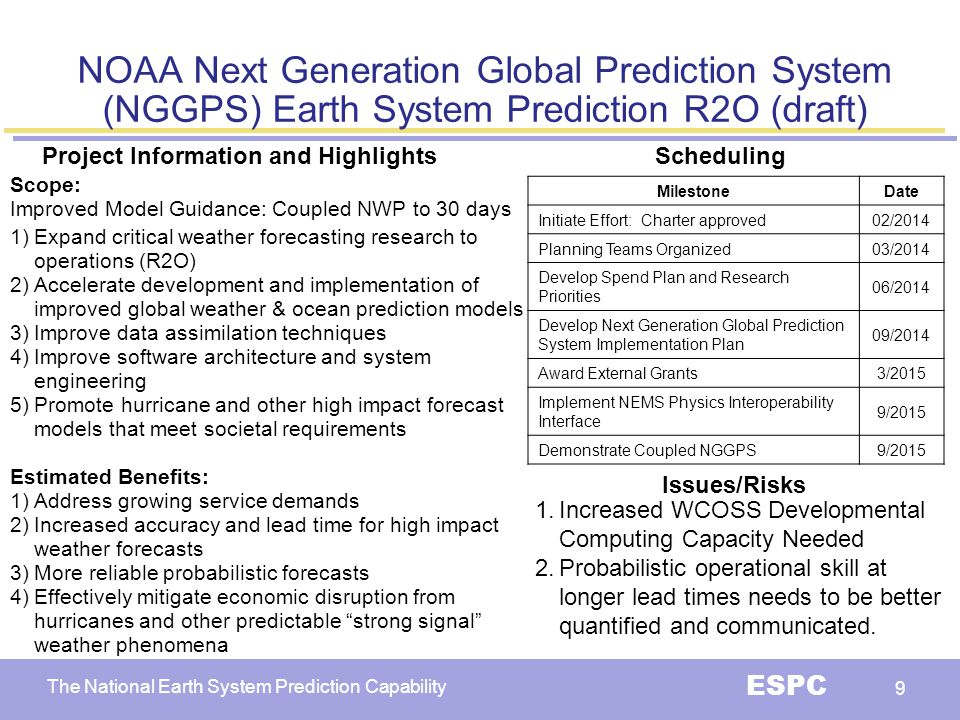 The National Earth System Prediction Capability ESPC 9 NOAA Next Generation Global Prediction System (NGGPS) Earth System Prediction R2O (draft) Sched