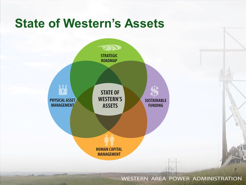 State of Western's Assets 1 3