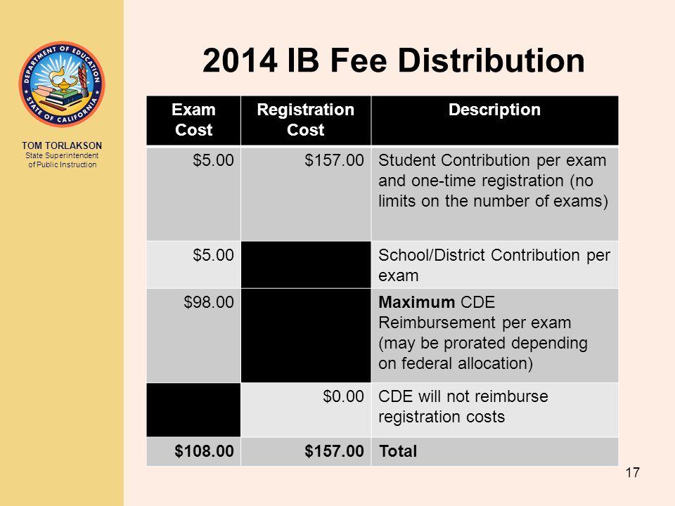 TOM TORLAKSON State Superintendent of Public Instruction 2014 IB Fee Distribution 17 Exam Cost Registration Cost Description $5.00$157.00Student Contr