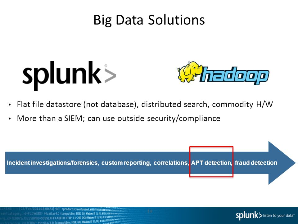 Big Data Solutions Flat file datastore (not database), distributed search, commodity H/W More than a SIEM; can use outside security/compliance 14 Inci