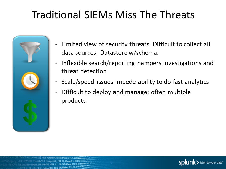 6 Traditional SIEMs Miss The Threats Limited view of security threats.