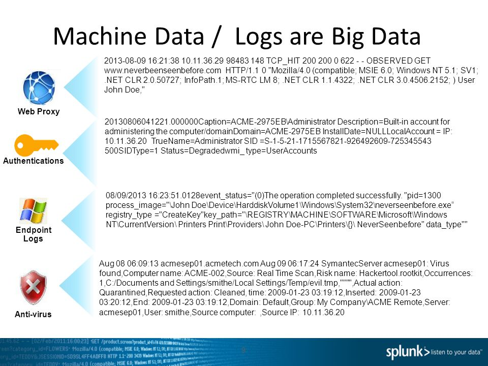 Machine Data / Logs are Big Data 9 2013-08-09 16:21:38 10.11.36.29 98483 148 TCP_HIT 200 200 0 622 - - OBSERVED GET www.neverbeenseenbefore.com HTTP/1.1 0 Mozilla/4.0 (compatible; MSIE 6.0; Windows NT 5.1; SV1;.NET CLR 2.0.50727; InfoPath.1; MS-RTC LM 8;.NET CLR 1.1.4322;.NET CLR 3.0.4506.2152; ) User John Doe, 08/09/2013 16:23:51.0128event_status= (0)The operation completed successfully.