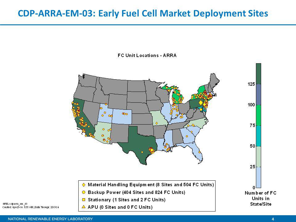 4 CDP-ARRA-EM-03: Early Fuel Cell Market Deployment Sites