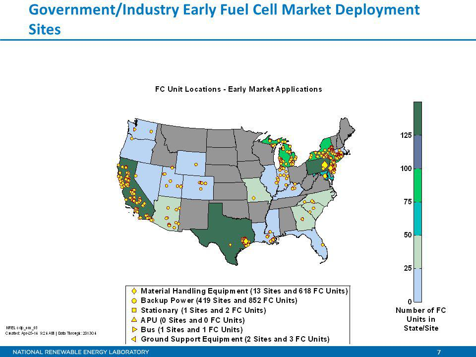 7 Government/Industry Early Fuel Cell Market Deployment Sites