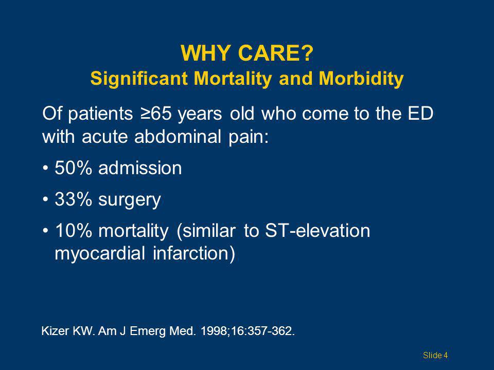 WHY CARE? Significant Mortality and Morbidity Of patients ≥65 years old who come to the ED with acute abdominal pain: 50% admission 33% surgery 10% mo