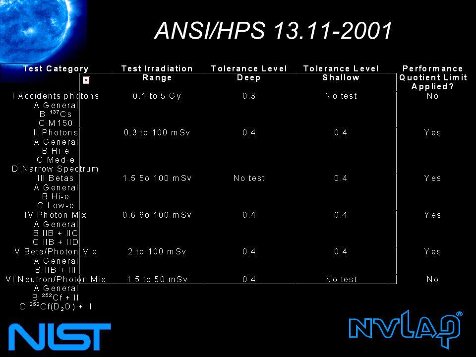 ANSI/HPS 13.11-2001
