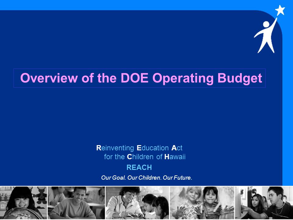 Overview Outline Two Types of State Budgets State Budgets and the Department of Education Overall Budget Program Structure Act 51: 70% Budget Requirement Review of Programs
